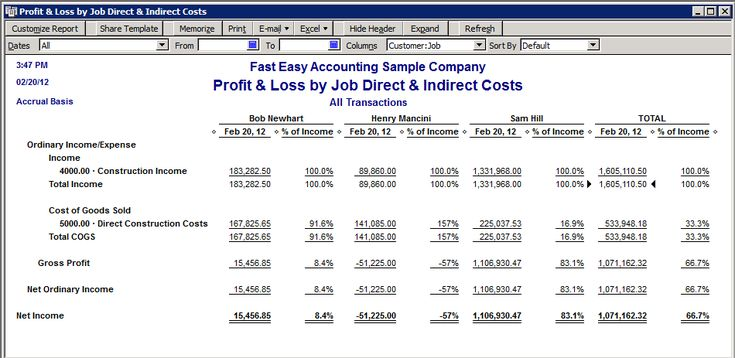 We Provide Quick Book Accounting Software  Quickbook Accounting