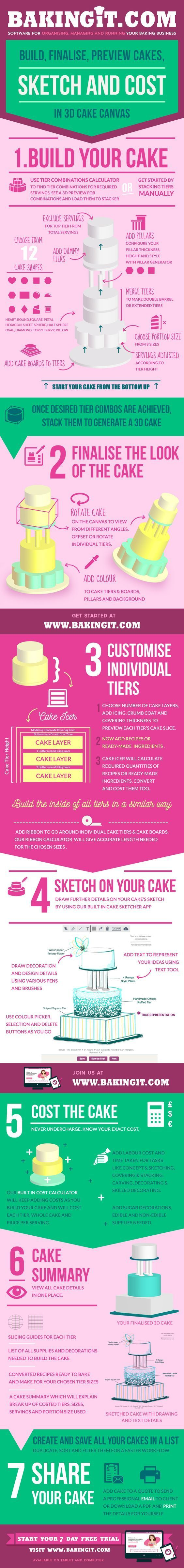 Calculate, Design, Sketch and Cost your Cakes from one place! Start your 7 Day FREE trial now at http://www.bakingit.com