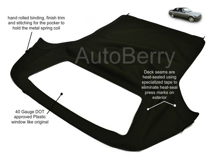 BMW 3 Series Convertible Top Replacement 1987-1993 | Autoberry.com