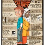 As a mommy whose heart is set on raising a good man, my heart was absolutely thrilled to stumble upon Zen Pencil's simplified version of the United Nation's Universal Declaration of Human Rights. The original wording of the Universal Declaration … Continued