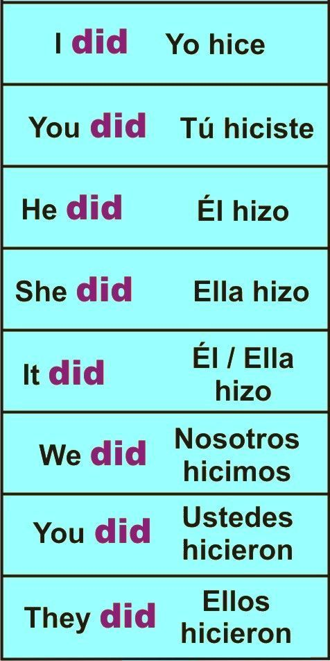 35 best Teacheru0027s Pet images on Pinterest Learning, School and - spanish alphabet chart
