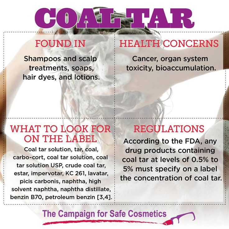 Coal tar is used in food, textiles, cosmetics and personal care products. Experimental studies have found that application of and exposure to coal tar produce skin tumors and neurological damage.