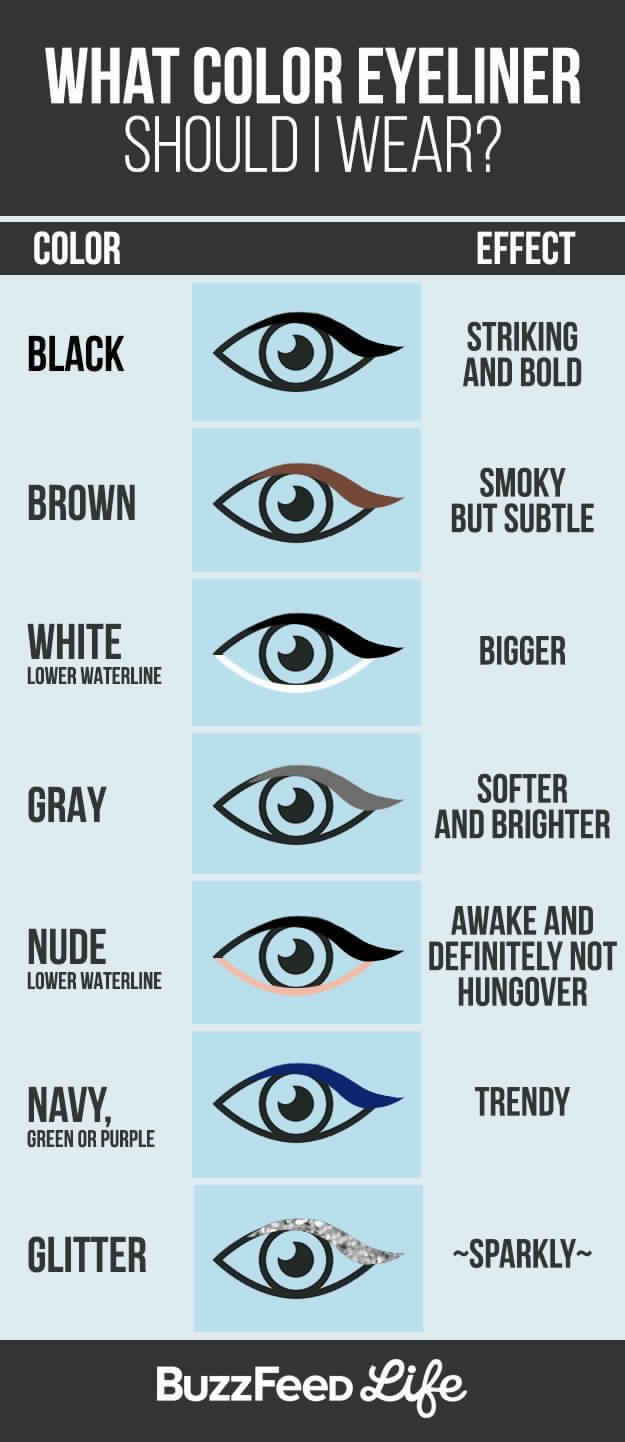18 Useful Tips For People Who Suck At Eyeliner ~ DIY Craft Project