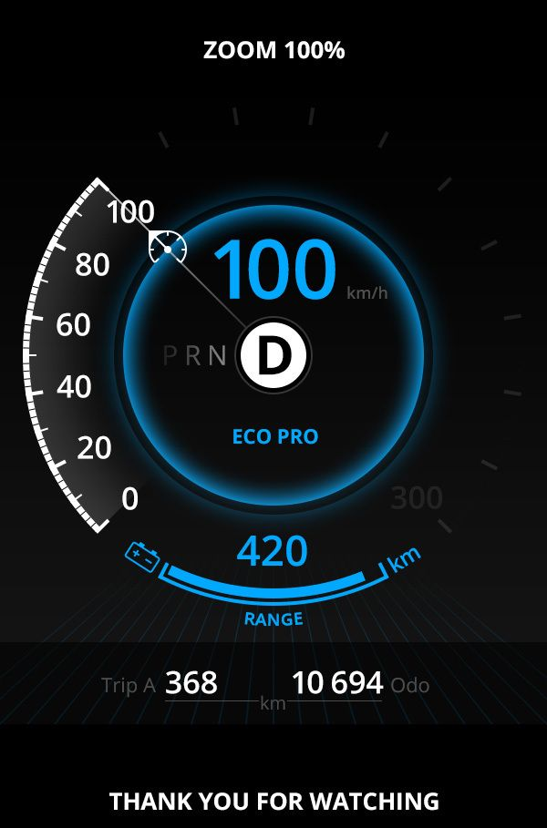 BMW Dashboard by Denys Nevozhai, via Behance