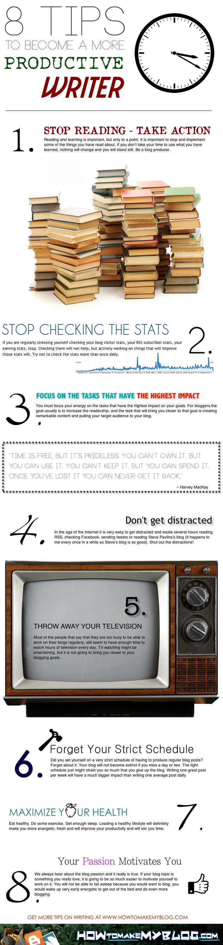 How To Become A More Productive Writer #Infographic