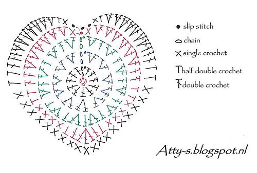 Heartcharts | Atty's love for crochet | Flickr