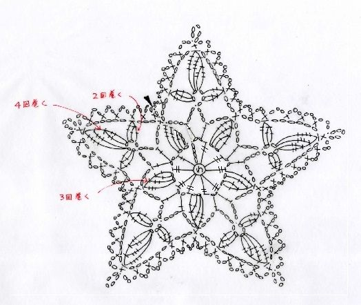 Doily of stars (with knitting view, motif, star, Tanabata): Crochet a little