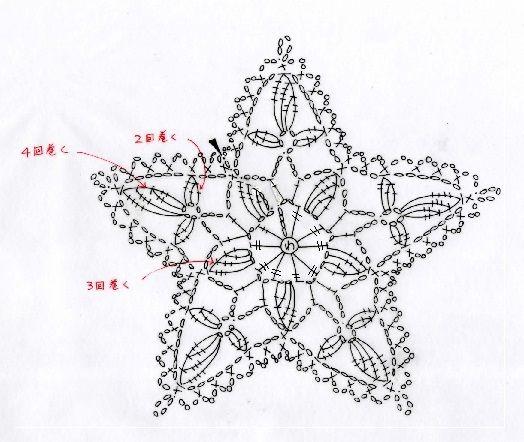 星のドイリー(編み図付き、モチーフ、スター、七夕) : Crochet a little