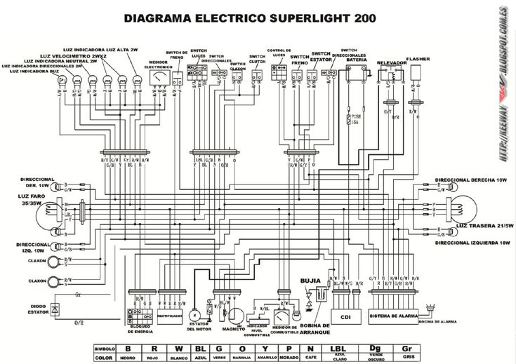 Diagrama Electrico Keeway Superlight 200