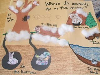 "Read ""When it starts to snow"" or ""Time to Sleep"" and then discuss how various animals get ready for winter. Some animals migrate to warmer climates, some animals find a warm home and then hibernate and sleep all winter, others are active or awake all winter long and try hard to gather food. Then have your child sort and glue the animals in their winter habitats."