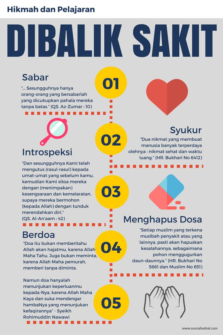 [Infografis] - Hikmah dan Pelajaran Dibalik Sakit