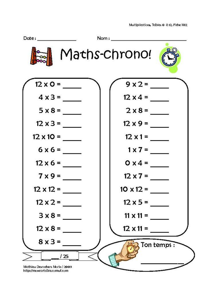 Mon cartable site de partage de ressources entre for Les table de multiplication