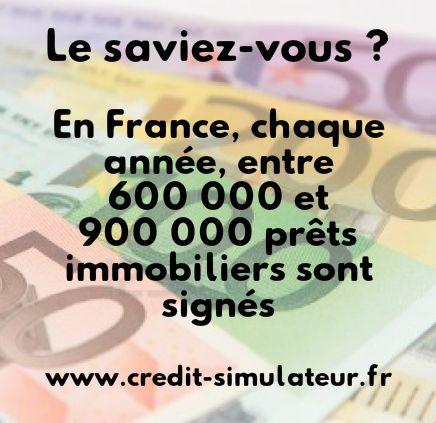 Utilisez http://www.credit-simulateur.fr pour calculer vos mensualités en fonction des taux, les frais de notaire, le coût du crédit, c'est gratuit