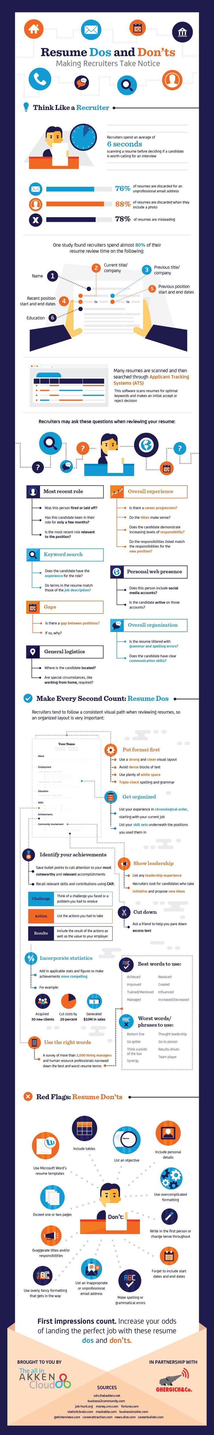 best 25  good resume examples ideas on pinterest