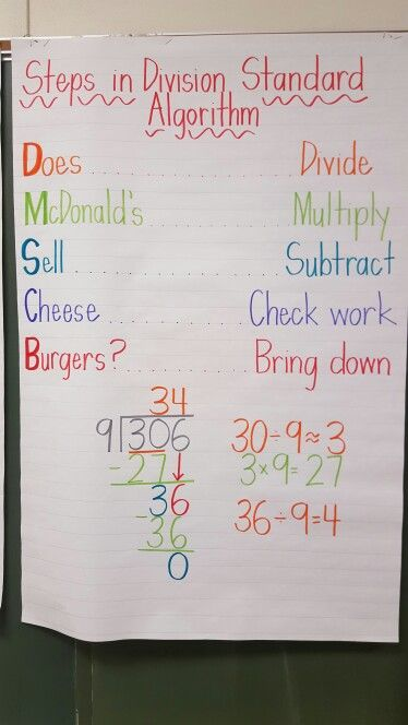 How to use standard algorithm for division... Does McDonalds sell cheese burgers? 5th grade