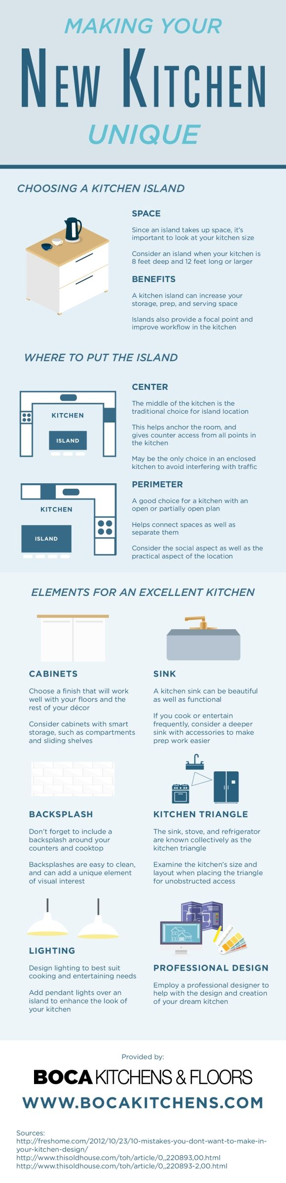 If you re interested in remodeling your home contact us to learn - In Addition To Being Aesthetically Appealing Your Kitchen Island Can Offer Valuable Storage Space Look At This Infographic If You Are Interested In Making