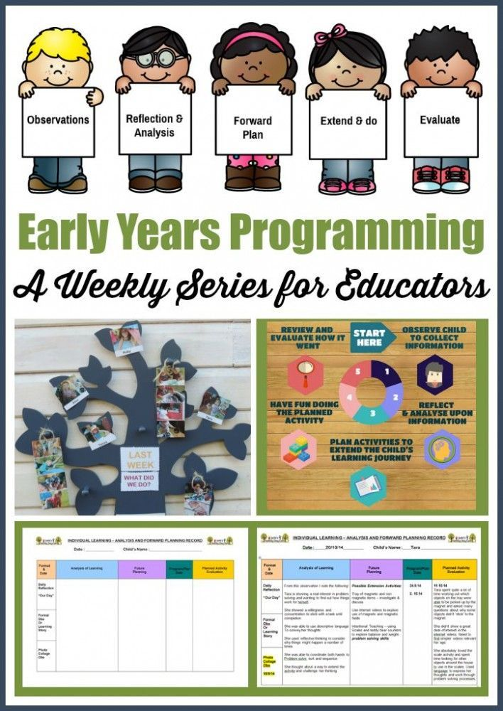 Early Childhood Programming and documentation series for educators and teachers - tips for making it effective but simple for early years educators, childminders and home daycare!