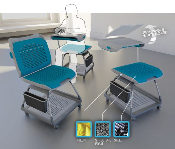 Future Classroom Seating on CCS Portfolios | scale-up ...