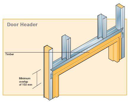 door framing with metal studs - Metal Stud Framing Details