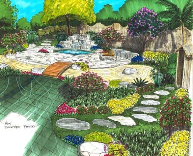 cool Plans Design Garden Waterfall Check more at http://www.lezzetlimama.com/plans-design-garden-waterfall/