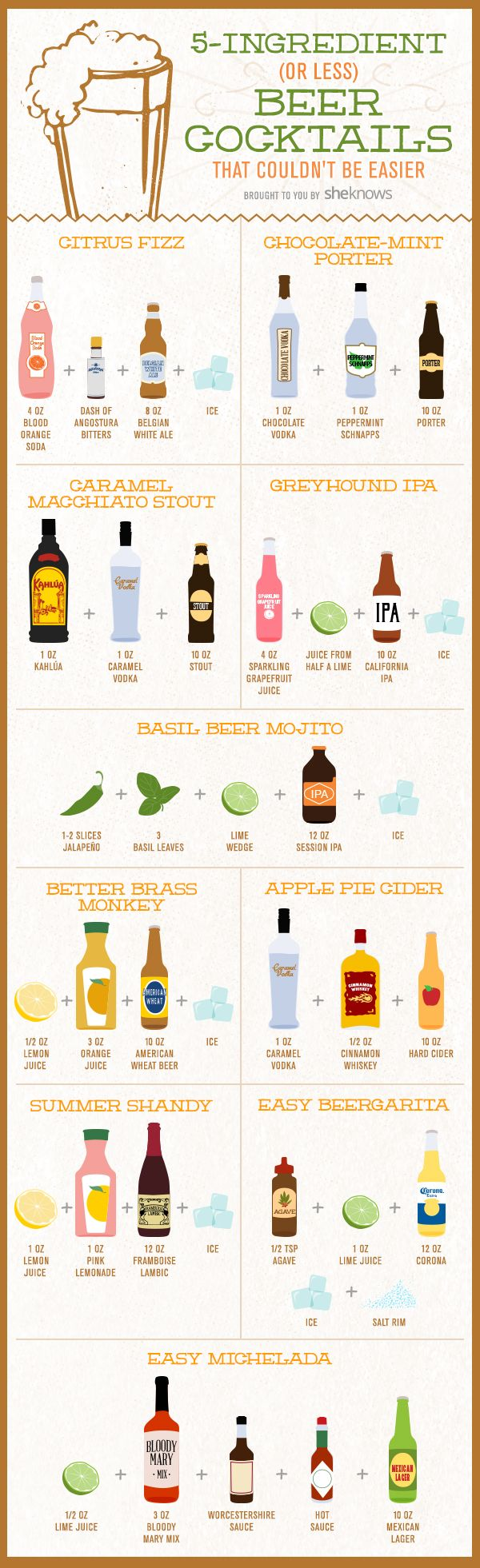 10 Super-easy beer cocktails with 5 ingredients or less - Custom illustrations…