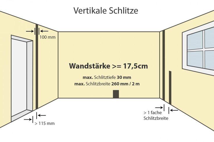 Elektroinstallation Wand Schlitzen Wie Tief Darfs Denn Sein Ratgeber Diybook At Elektroinstallation Elektro Elektroinstallation Haus