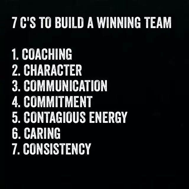 Pin By Jennifer Rue On My Mind Is Always Working Leadership