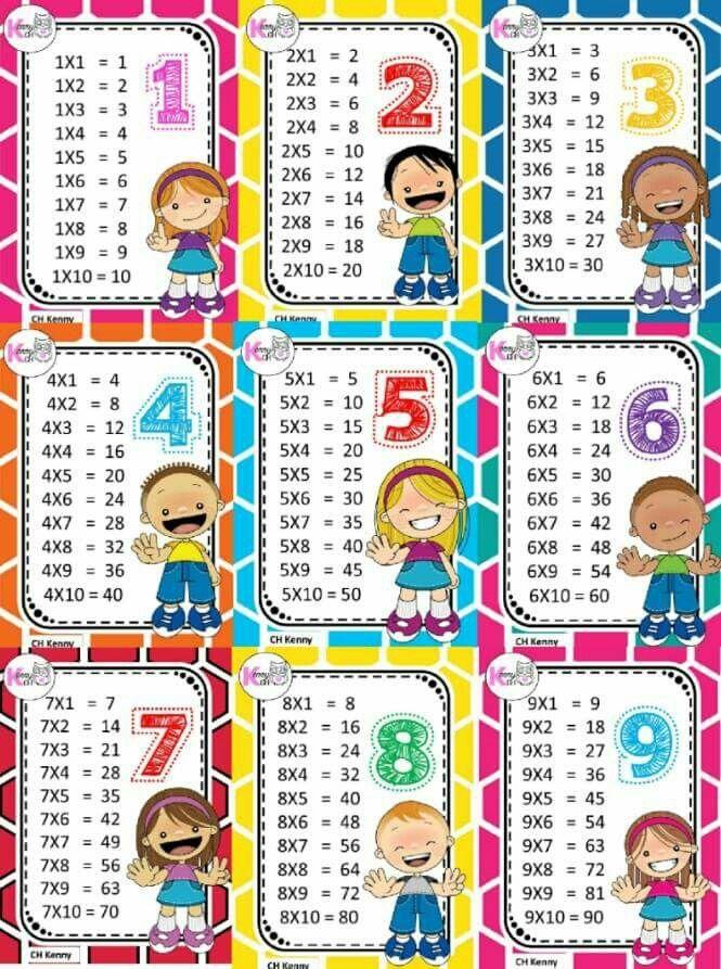 Çarpım TablosuAssalamu'alaykum. Les nouvelles inscriptions pour les cours de langue arabe ont débuté à l'institut Salmane (Enfants à partir de 4 ans). - 4/5 ans: Samedi et Dimanche de 9h30 à 12h. - 5/6 ans: Samedi et Dimanche de 13h à 15h30. - 7/8 ans et 9/10 ans : Samedi et Dimanche de 16h à 18h30. 5 heures par semaine Tarif : 350e l'année Inscriptions et renseignements: 06.28.66.36.02 A transferer barakallahufikum
