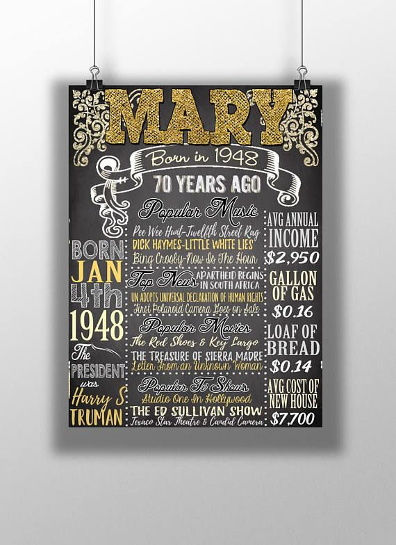 70th Birthday Party 70 Years Old Gift Idea 1948