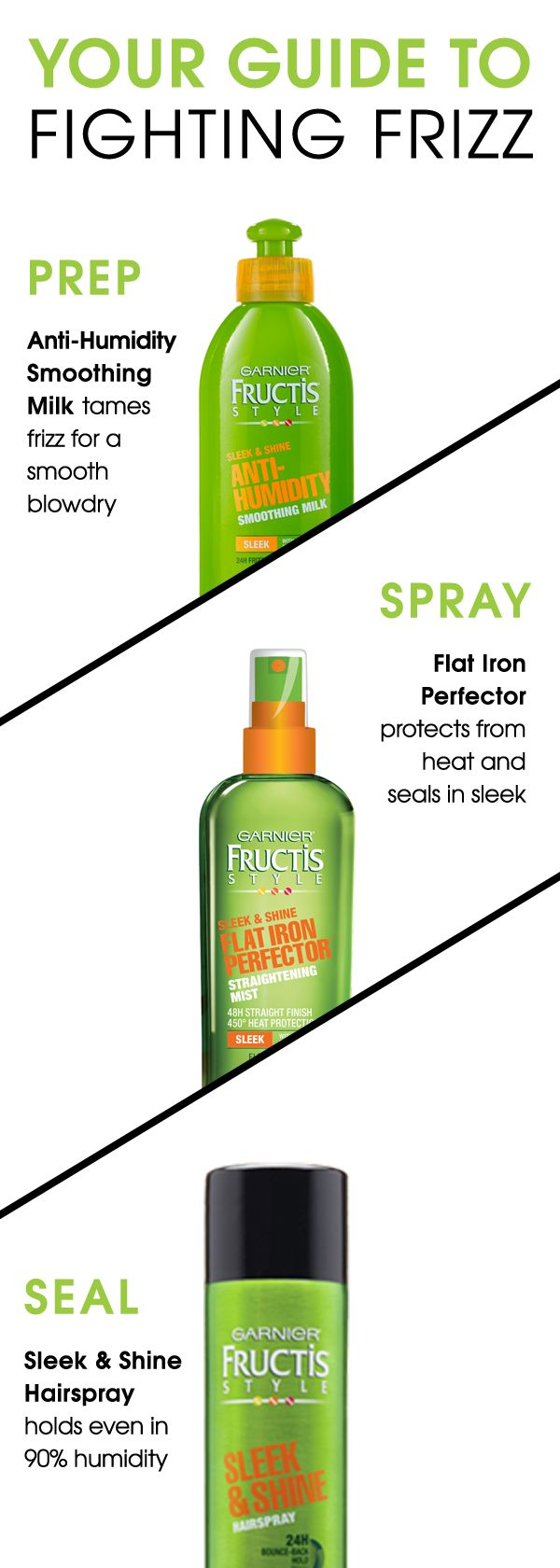 Fight frizz once and for all! Here are some simple tips and tricks to keep your hair looking flawless 24/7. Step 1. Prep and add moisture. Garnier Fructis Anti-Humidity Smoothing Milk tames frizz for a smooth blow dry. Step 2. Protect your hair from the heat of your flat or curling iron with Flat Iron Perfector. Step 3: Seal your look with a hairspray that keeps hold even in humidity. Shop now.