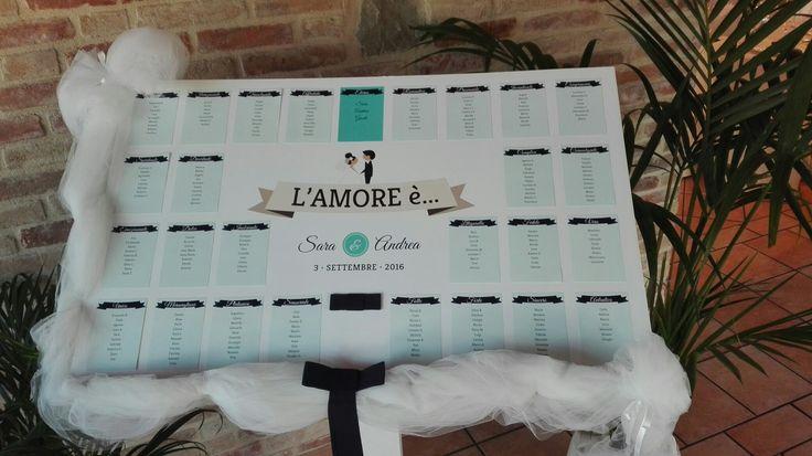Matrimonio Tema Blu E Bianco : Tableau de marriage con il tema l amore e bianco blu