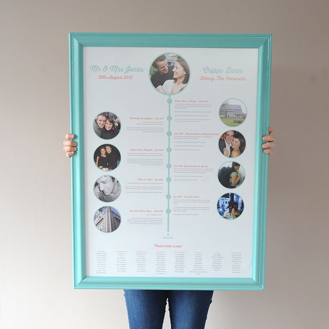 Printed Timeline Table Plan For Your Wedding Seating Chart Personalised To Match Colour Scheme A1 Poster Print Mary Loves Bob