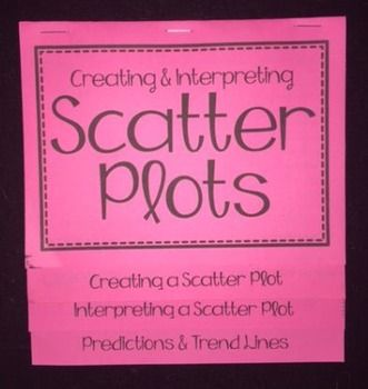 Overview of Scatter Plots (Foldable)