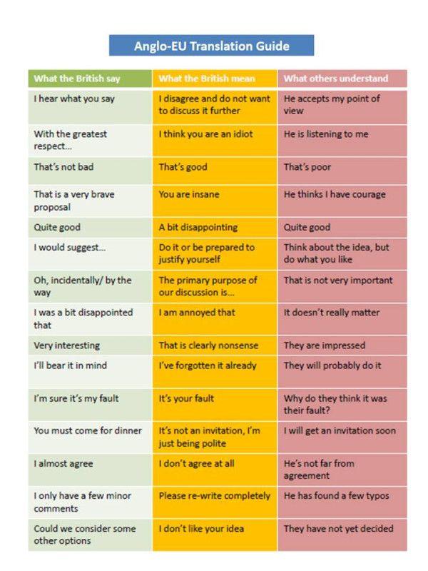 「いいね」は良くなくて「悪くない」は実はホメてる、イギリス人の本音と建前翻訳ガイド : ギズモード・ジャパン
