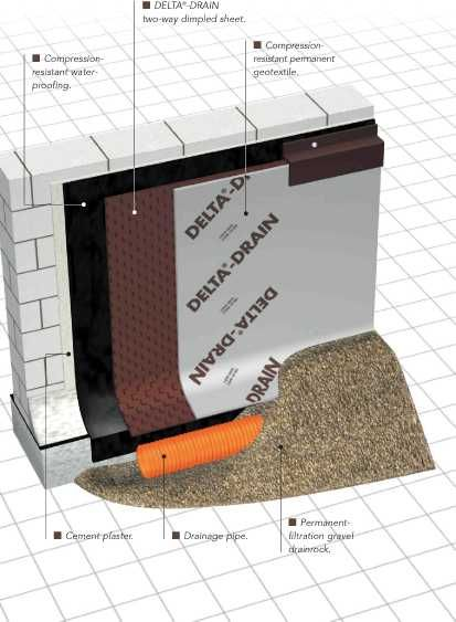 Basement Wall Waterproofing
