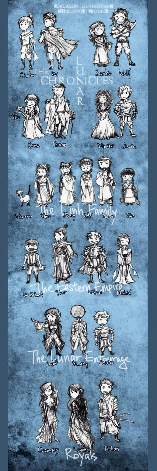 The lunar chronicles cast by sorcaron on deviantart