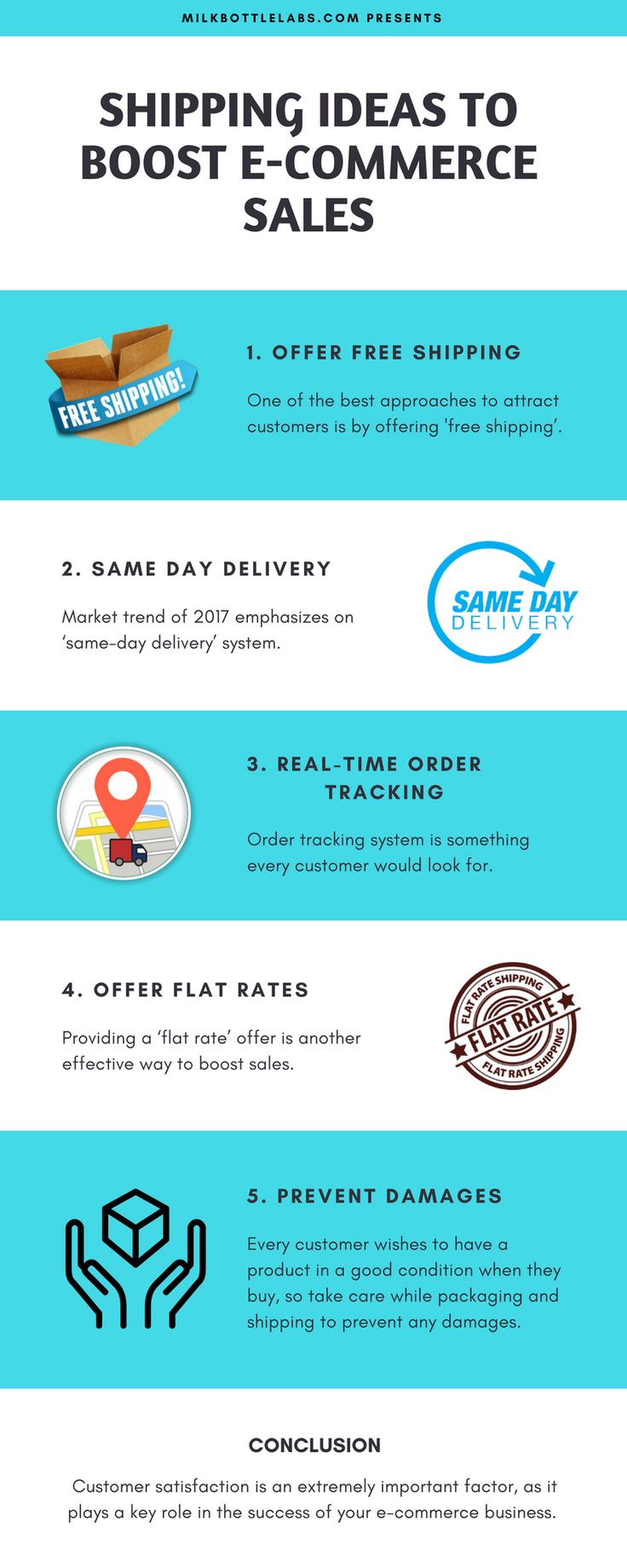 Here are some practices that can help boost your e-commerce sales.