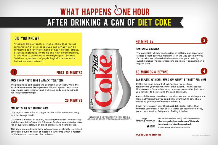 After the recent incredible popularity of my infographic showing what may happen to you after one hour of drinking a can of regular coke, I have been requested to do a similar one about diet coke from thousands of new supporters and even the media.  Diet