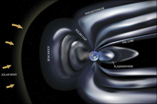 Earth's magnetosphere. Image credit: NASA http://www.universetoday.com/27005/earths-magnetic-field/