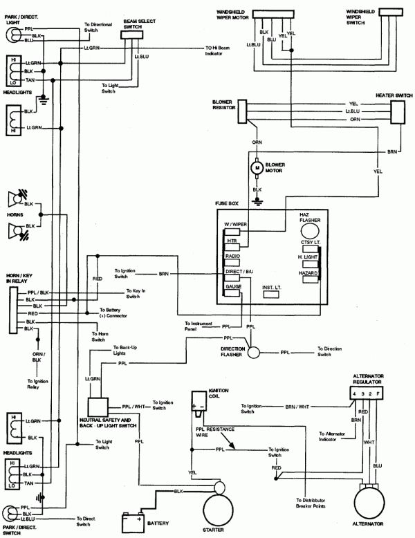 18 68 Chevy Truck Ignition Switch Wiring Diagram Chevy Trucks Chevelle Fuse Box