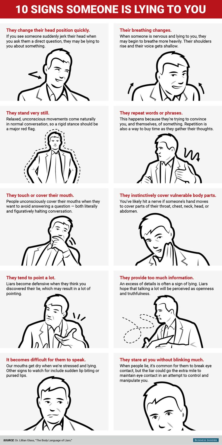 Body language lying chart (*a few of these remind me of the Lying Clintons)