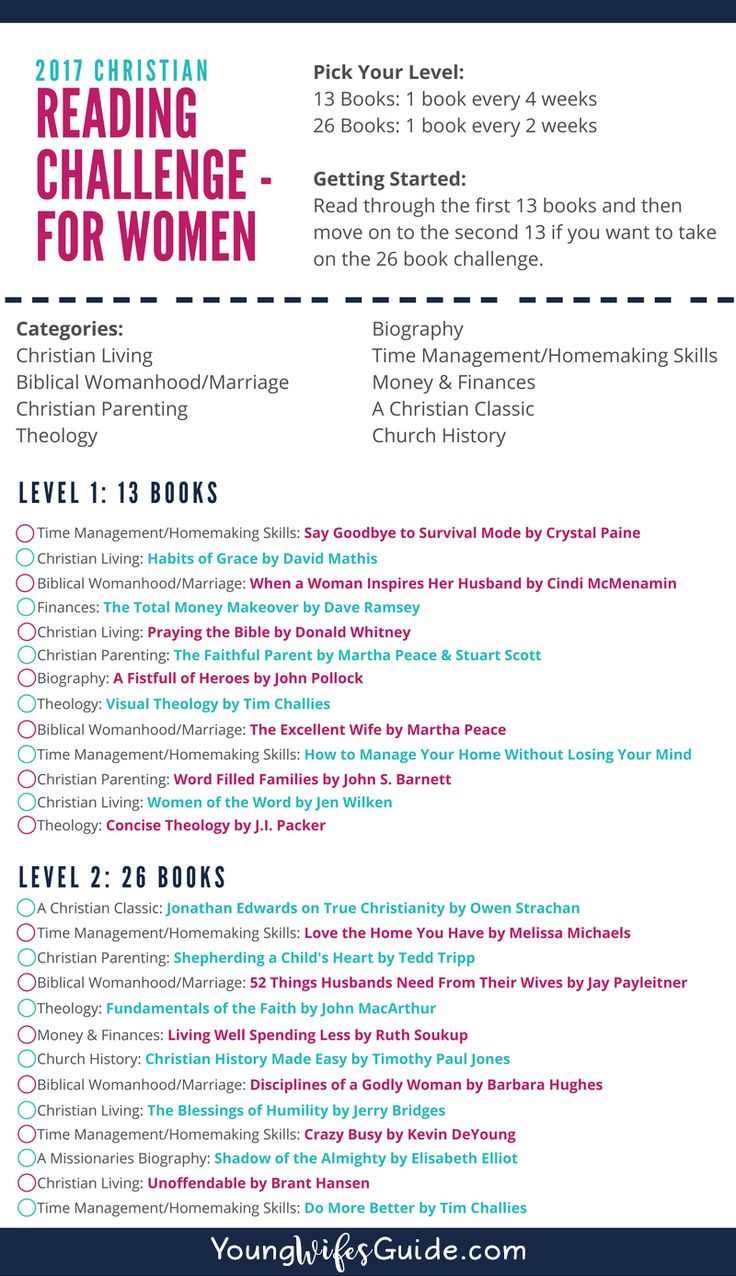 Looking for some great books for 2017 or want to challenge yourself to read more? Jump into our 2017 Christian Reading Challenge for Women! Follow along with our guide or pick and choose your own books. Download the FREE challenge guide to get started: https://youngwifesguide.com/2017-christian-reading-challenge-christian-women/