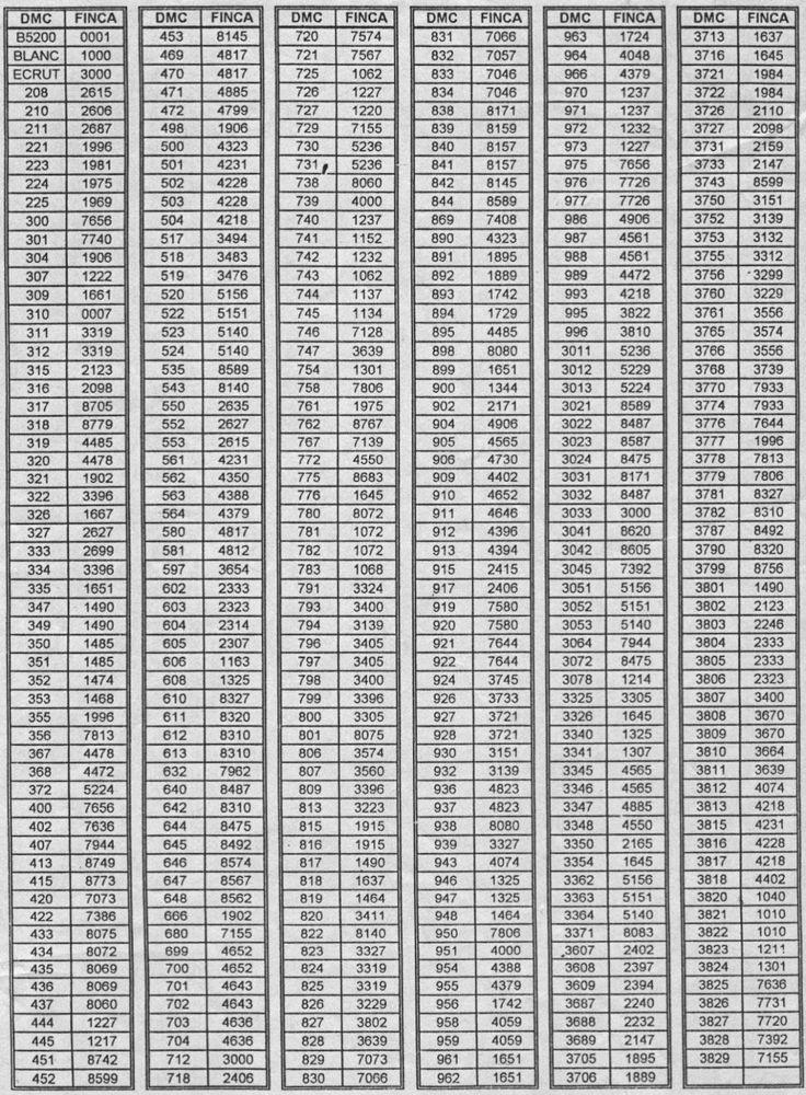 4.bp.blogspot.com -RUaacy7FvQo UpyrGsjI3kI AAAAAAAASh8 QNxHazLAjF8 s1600 convercion-dmc-finca.jpg