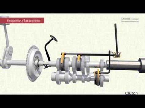 Vídeo de Transmisión Manual y Caja de Cambios - Componentes y Funcionamiento | Mecánica Automotriz