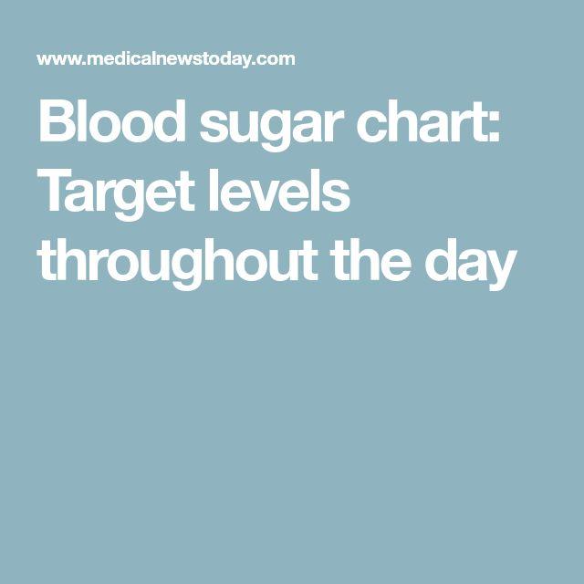 Best  Blood Sugar Monitor Ideas On   Blood Sugar