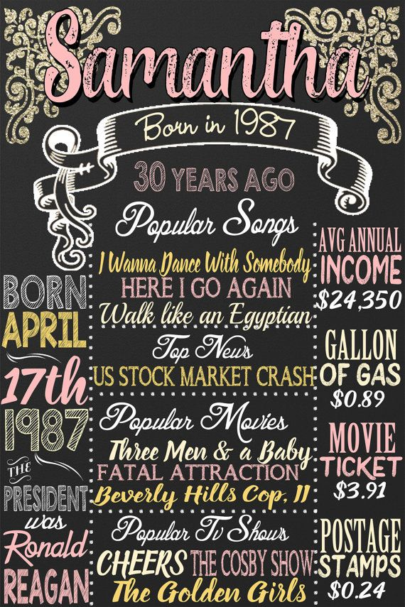Best 25 30 years ideas on Pinterest Surprise 30th birthday