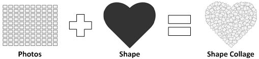 Shape Collage - Photo Collage Maker