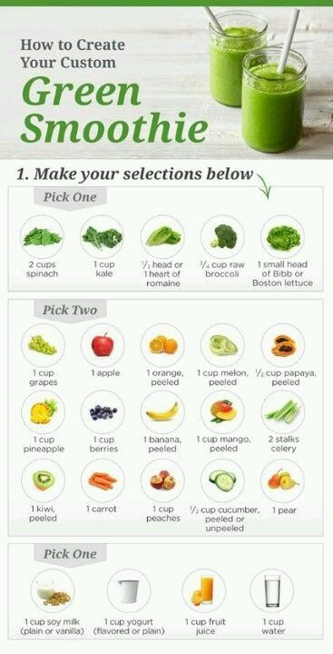 Best recipe guide for a great green smoothie