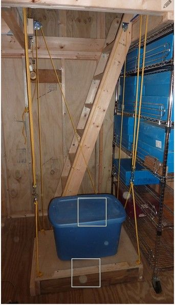 Rope And Pulley Elevator : Best images about homemade jacks and lifts on