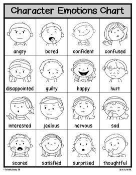 Image by Ahiru Mangaka on Comic tips Emotion chart